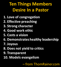 Ten Things 200x220c What Do Congregations Want in a Pastor? Surprise! It's Us!